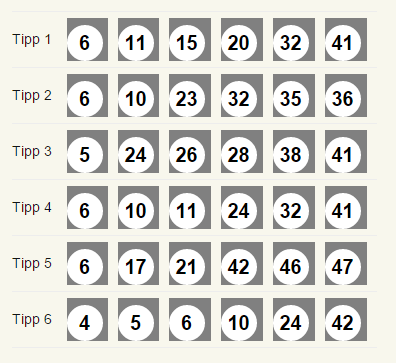 lottozahlen kombinationen