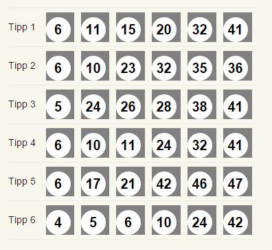 Lottozahlen Statistik Kombinationen